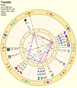 Zoom-astrology-01